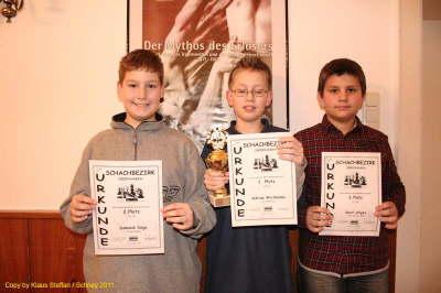 Gruppenfoto Sieger Blitz EM U12 2012